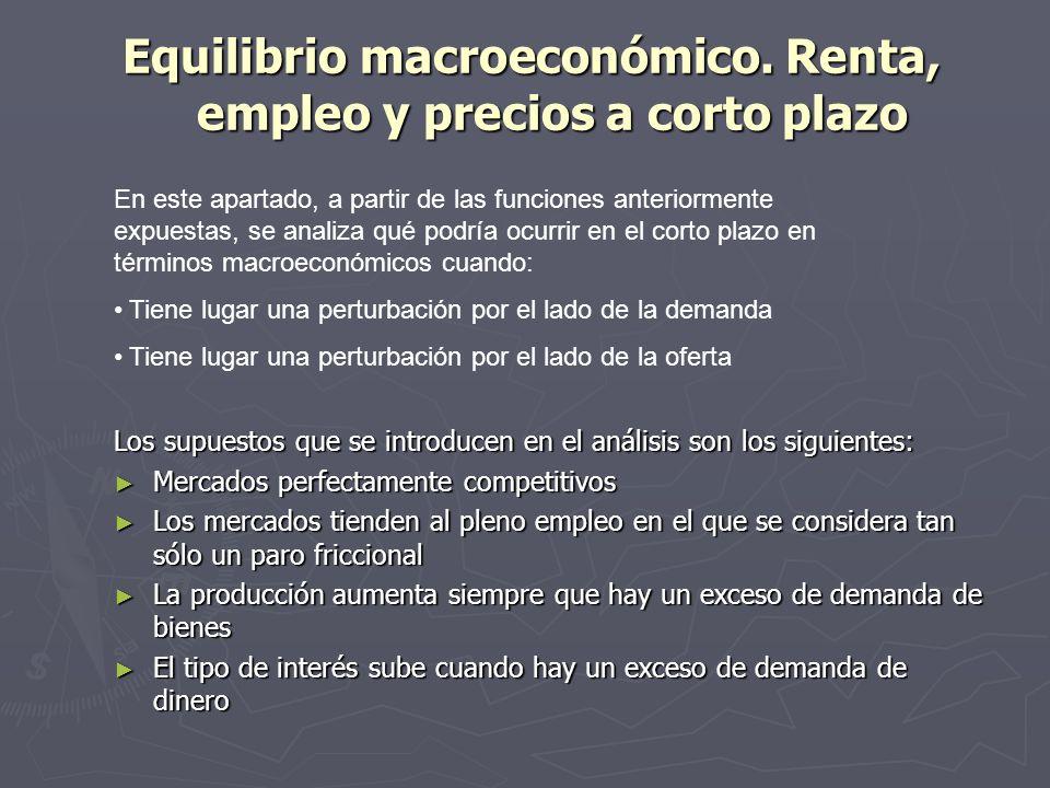 Equilibrio macroeconómico. Renta, empleo y precios a corto plazo