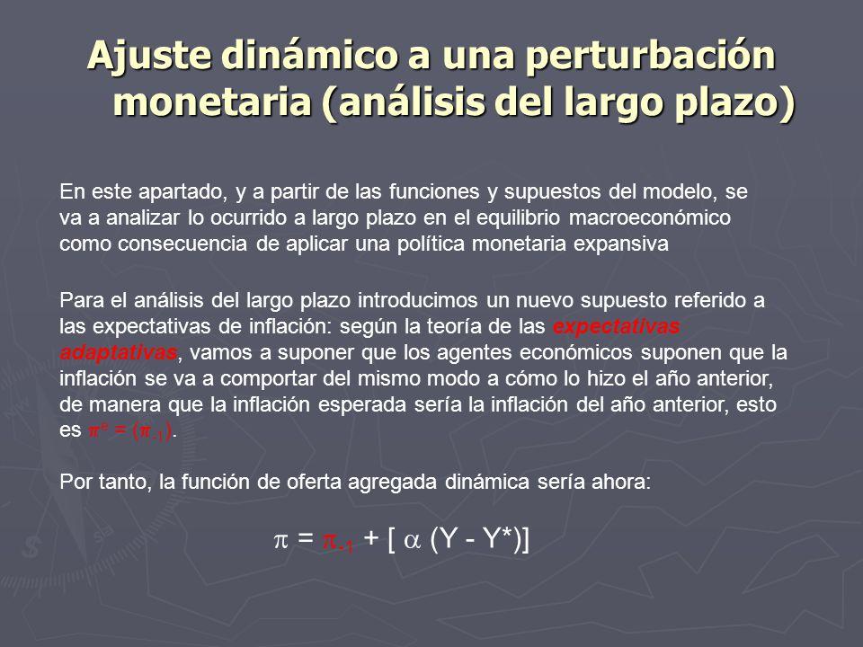 Ajuste dinámico a una perturbación monetaria (análisis del largo plazo)