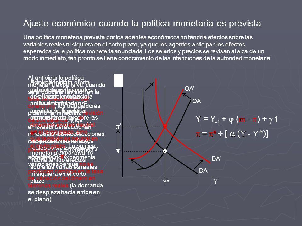 Ajuste económico cuando la política monetaria es prevista