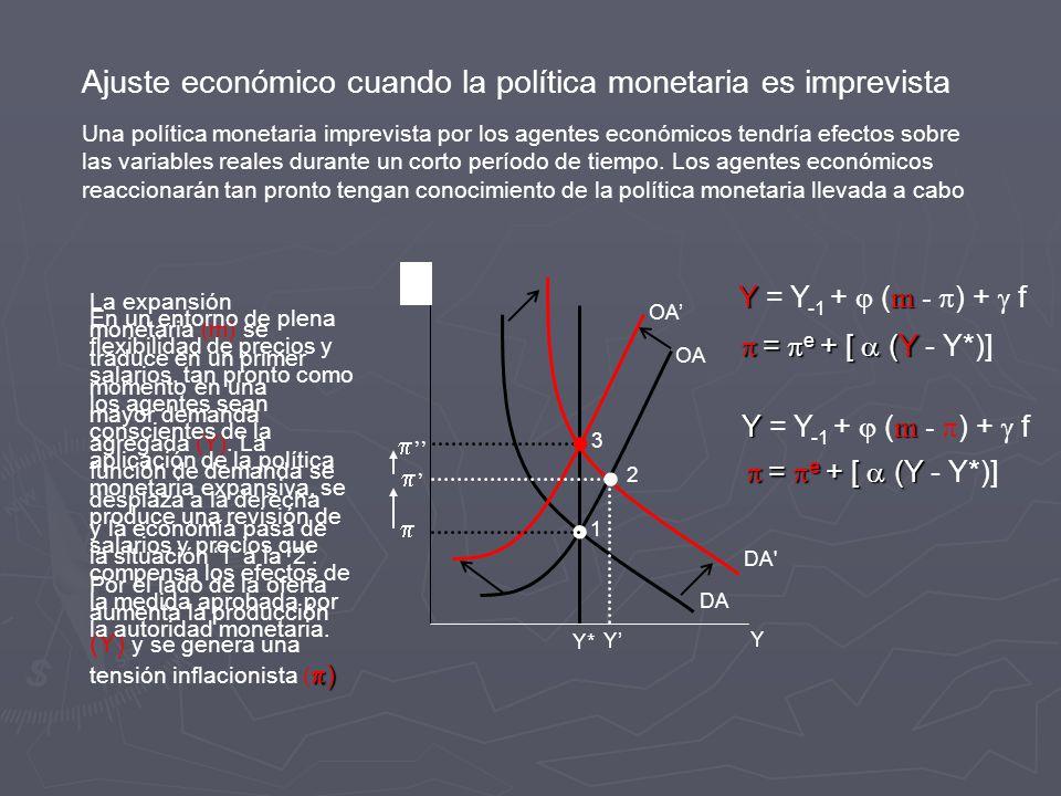 Ajuste económico cuando la política monetaria es imprevista