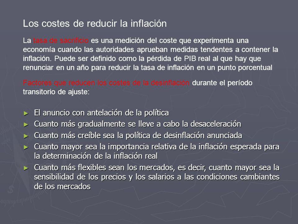 Los costes de reducir la inflación