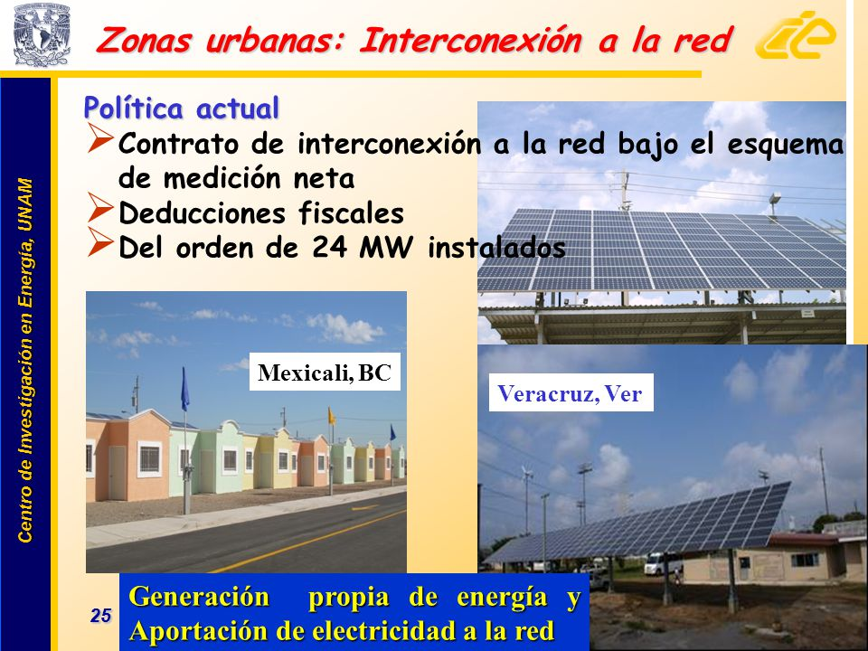 Zonas urbanas: Interconexión a la red