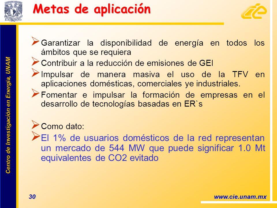 Metas de aplicación Garantizar la disponibilidad de energía en todos los ámbitos que se requiera. Contribuir a la reducción de emisiones de GEI.