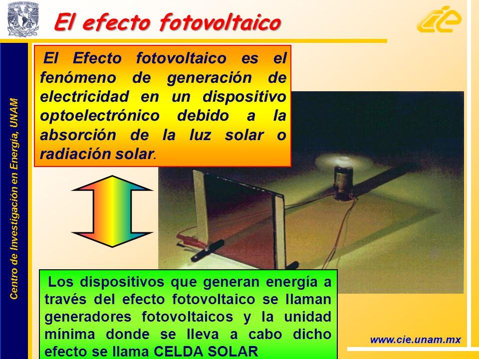 El efecto fotovoltaico