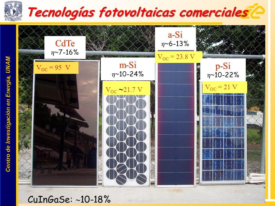 Tecnologías fotovoltaicas comerciales