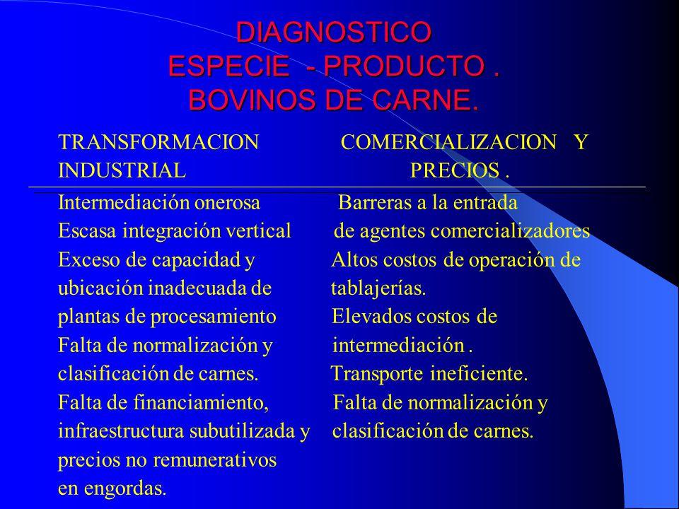 DIAGNOSTICO ESPECIE - PRODUCTO . BOVINOS DE CARNE.