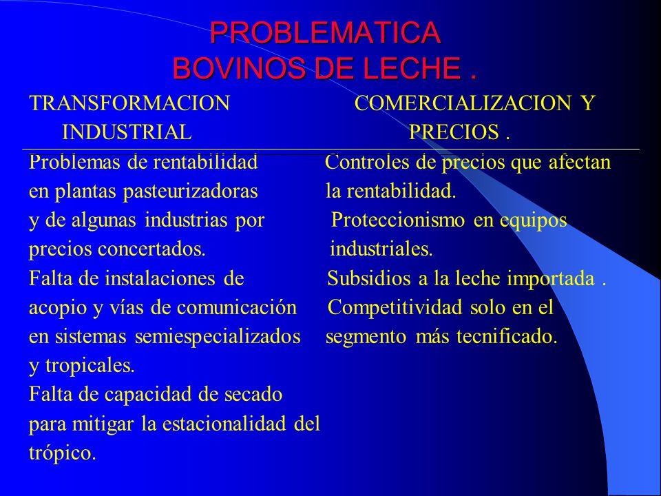 PROBLEMATICA BOVINOS DE LECHE .