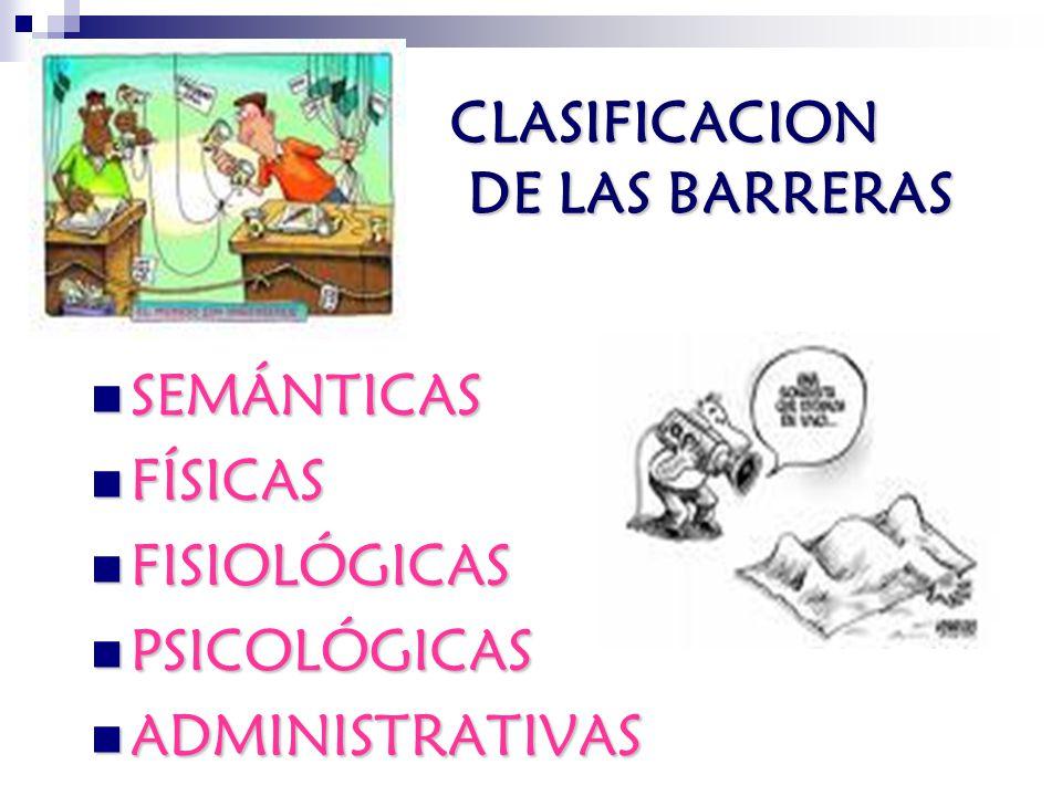 CLASIFICACION DE LAS BARRERAS