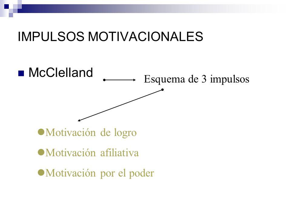 IMPULSOS MOTIVACIONALES