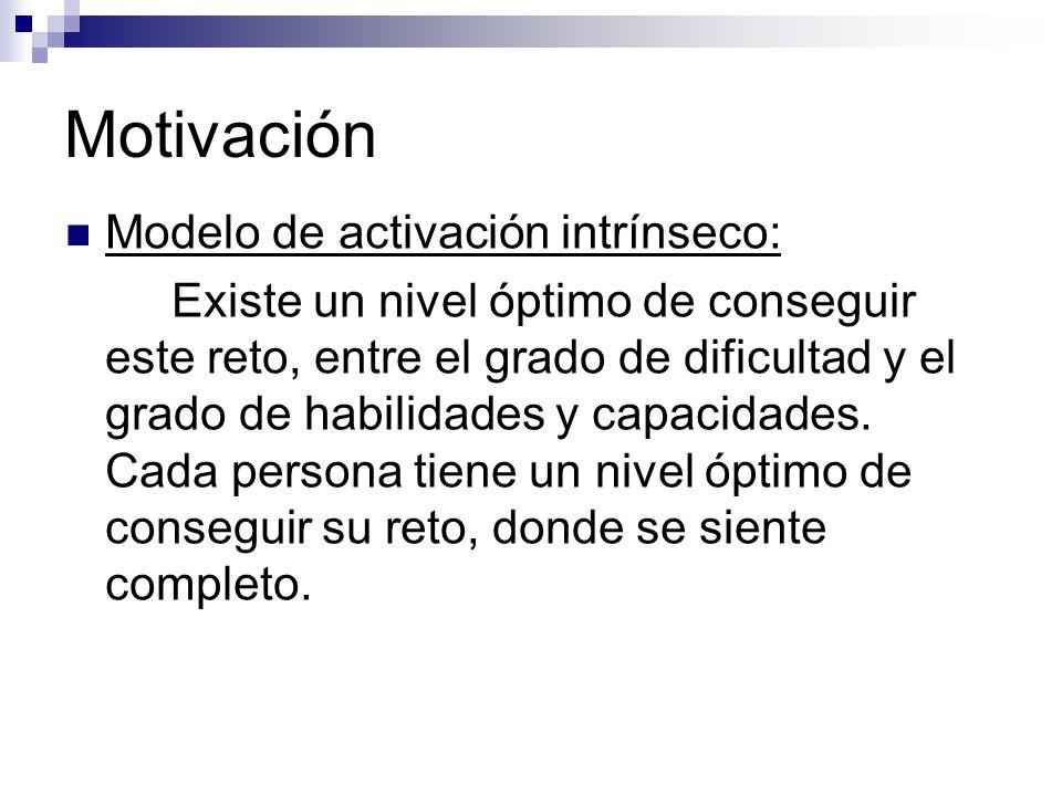 Motivación Modelo de activación intrínseco: