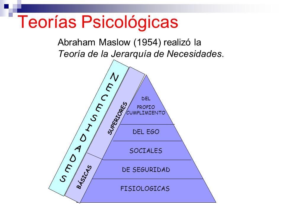 Teorías Psicológicas Abraham Maslow (1954) realizó la