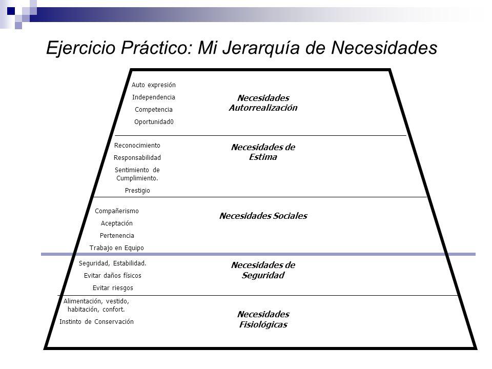Ejercicio Práctico: Mi Jerarquía de Necesidades