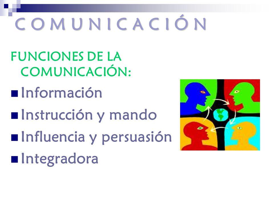 C O M U N I C A C I Ó N Información Instrucción y mando