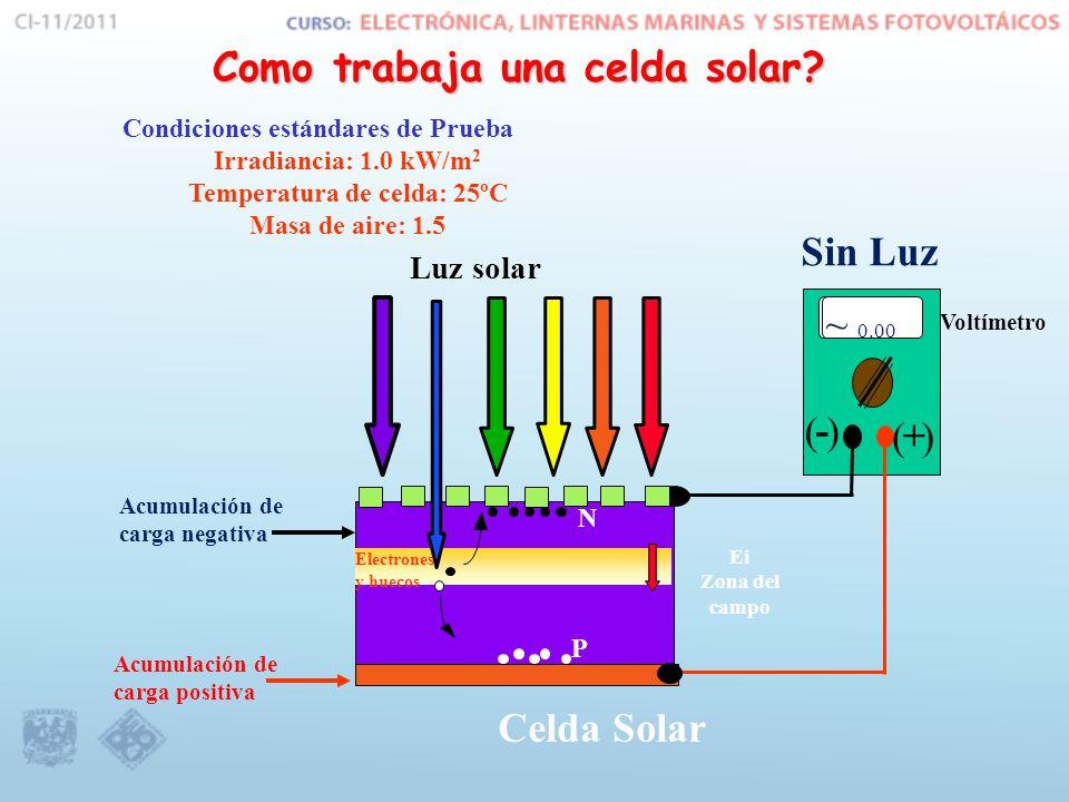 Como trabaja una celda solar