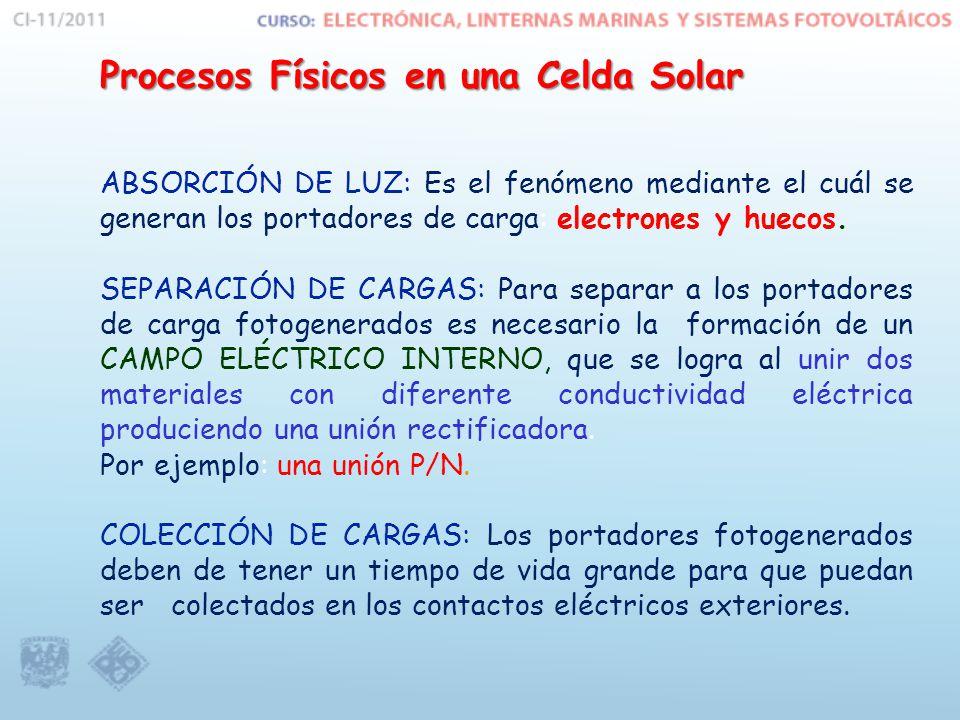 Procesos Físicos en una Celda Solar