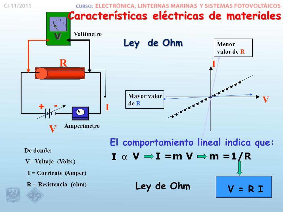 Características eléctricas de materiales