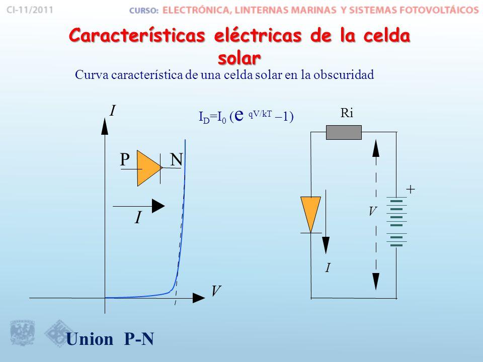 Características eléctricas de la celda solar