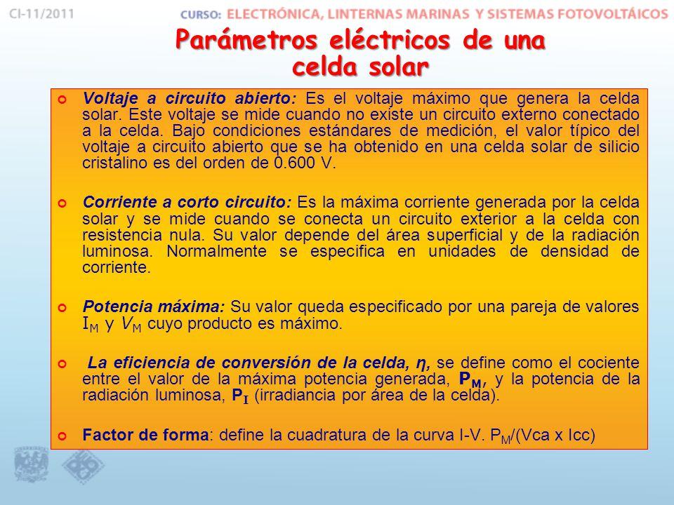 Parámetros eléctricos de una celda solar