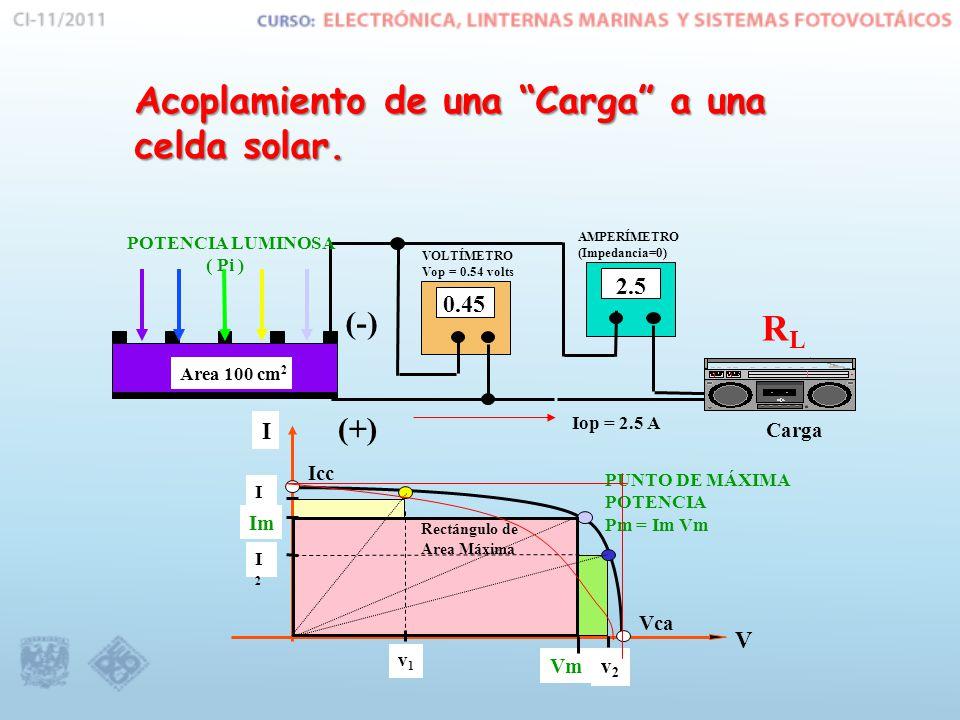 Acoplamiento de una Carga a una celda solar.