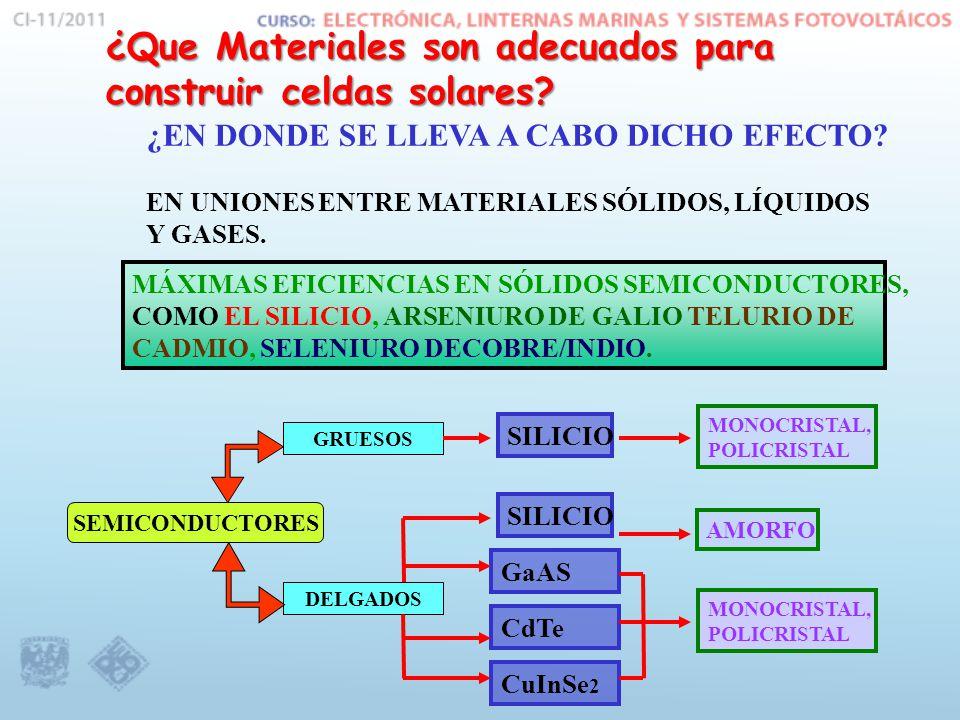 ¿Que Materiales son adecuados para construir celdas solares