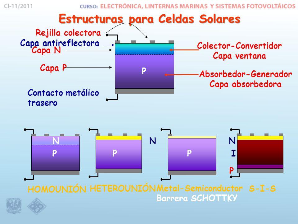 Colector-Convertidor Absorbedor-Generador