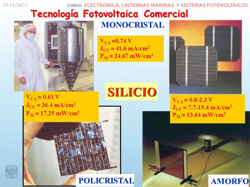 SILICIO Tecnología Fotovoltaica Comercial MONOCRISTAL POLICRISTAL