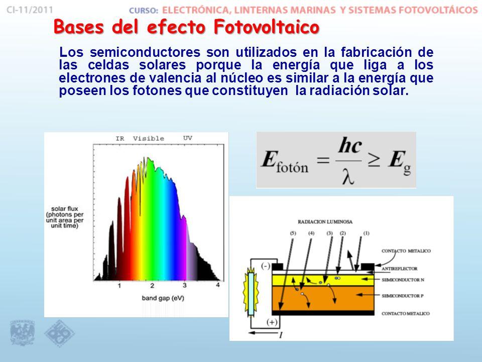 Bases del efecto Fotovoltaico
