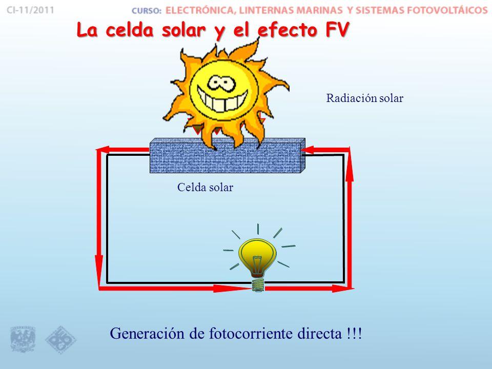 La celda solar y el efecto FV