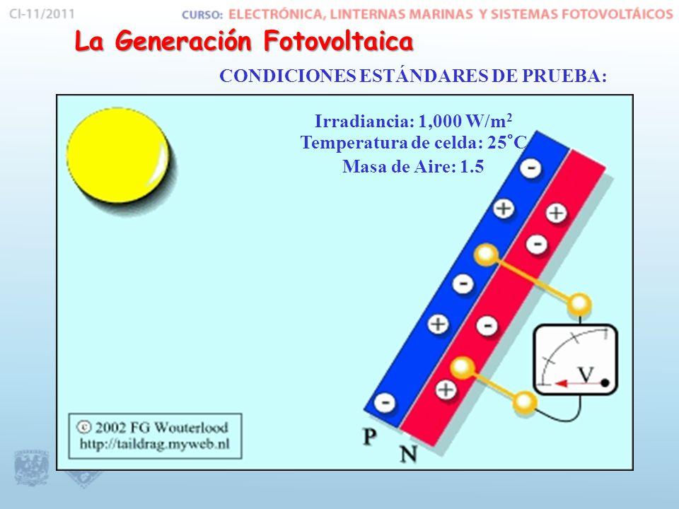 CONDICIONES ESTÁNDARES DE PRUEBA: Temperatura de celda: 25°C