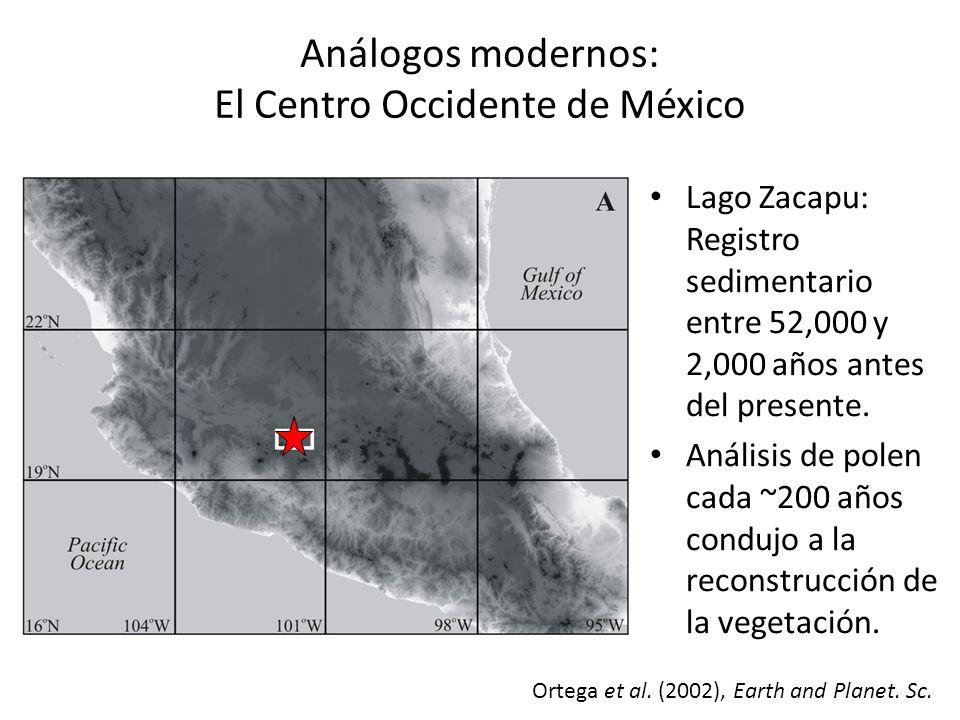 El Centro Occidente de México