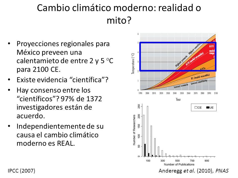 Cambio climático moderno: realidad o mito