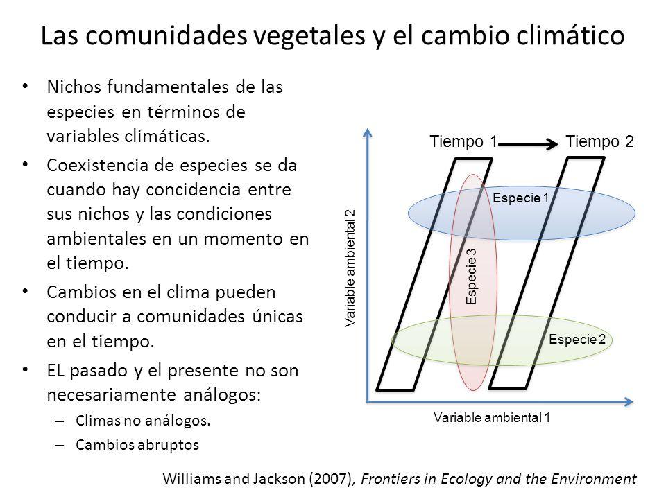 Las comunidades vegetales y el cambio climático