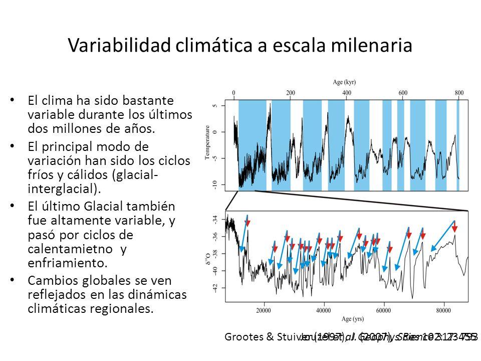 Variabilidad climática a escala milenaria