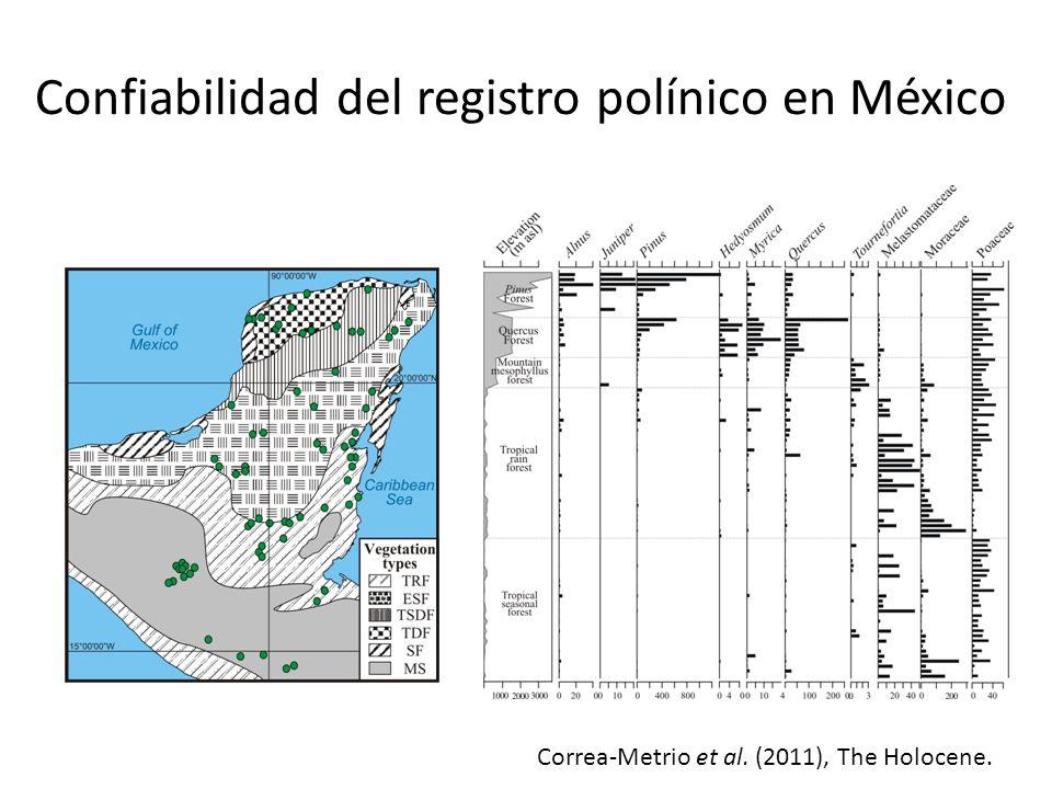Confiabilidad del registro polínico en México
