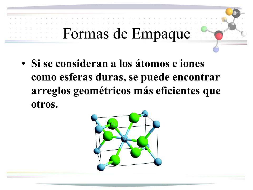 Formas de Empaque Si se consideran a los átomos e iones como esferas duras, se puede encontrar arreglos geométricos más eficientes que otros.