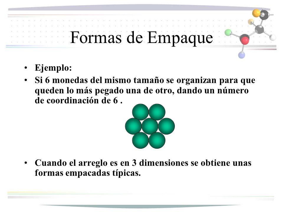 Formas de Empaque Ejemplo: