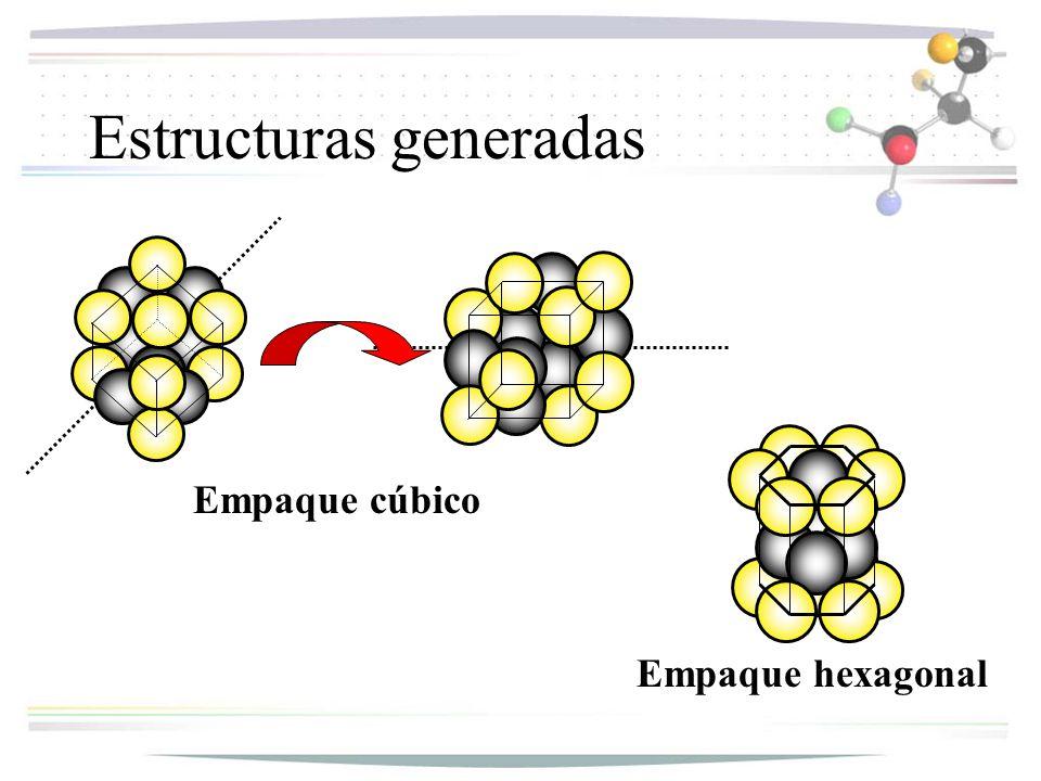 Estructuras generadas