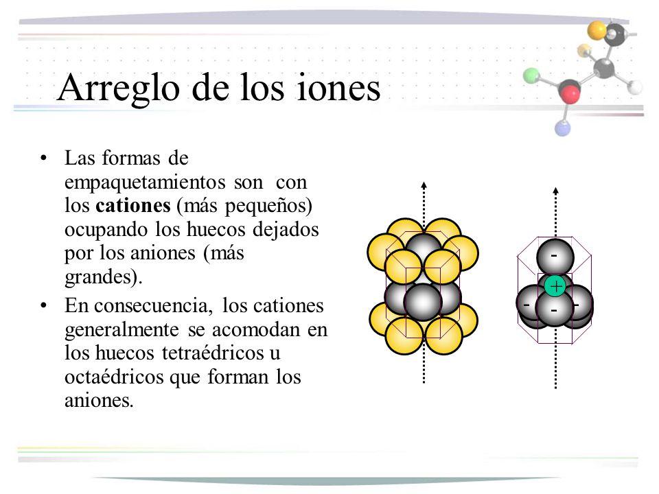 Arreglo de los iones Las formas de empaquetamientos son con los cationes (más pequeños) ocupando los huecos dejados por los aniones (más grandes).