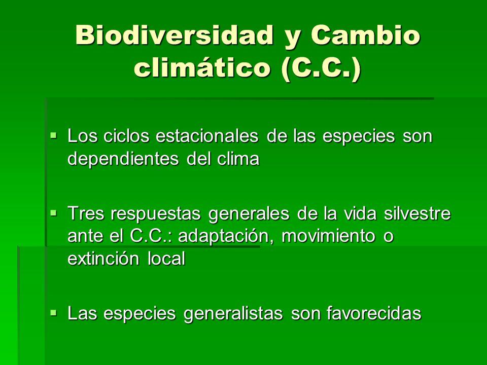 Biodiversidad y Cambio climático (C.C.)