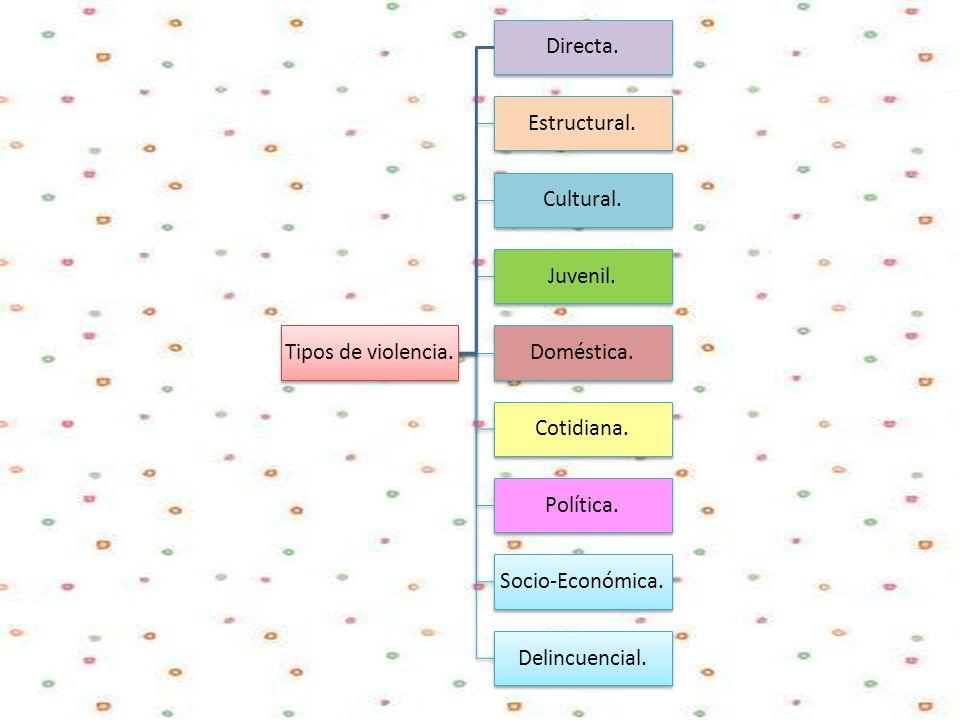Tipos de violencia. Directa. Estructural. Cultural. Juvenil. Doméstica. Cotidiana. Política. Socio-Económica.