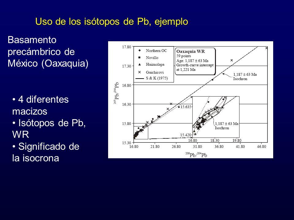 Uso de los isótopos de Pb, ejemplo