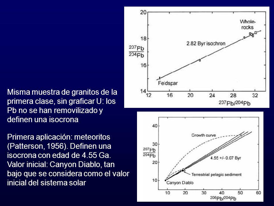 Misma muestra de granitos de la primera clase, sin graficar U: los Pb no se han removilizado y definen una isocrona