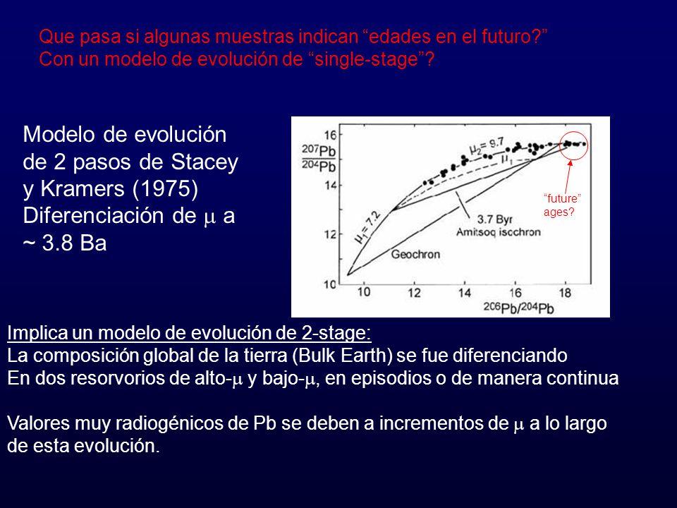 Modelo de evolución de 2 pasos de Stacey y Kramers (1975)