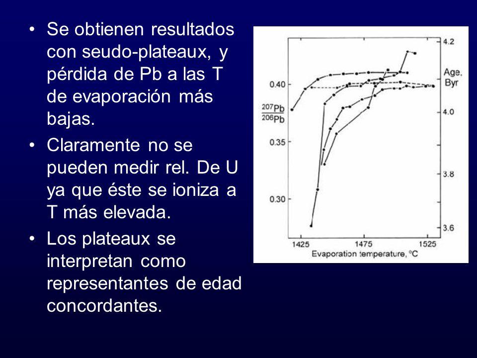 Se obtienen resultados con seudo-plateaux, y pérdida de Pb a las T de evaporación más bajas.