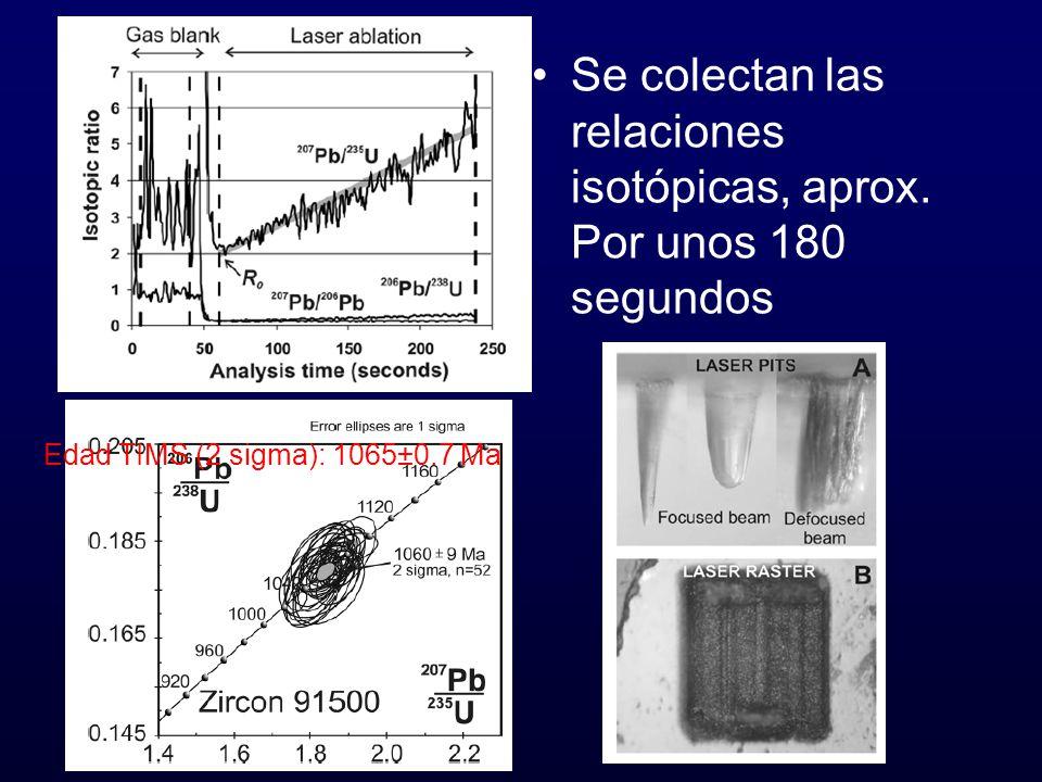 Se colectan las relaciones isotópicas, aprox. Por unos 180 segundos
