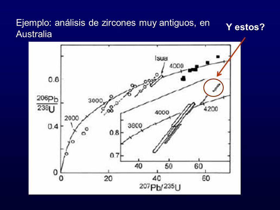 Ejemplo: análisis de zircones muy antiguos, en Australia