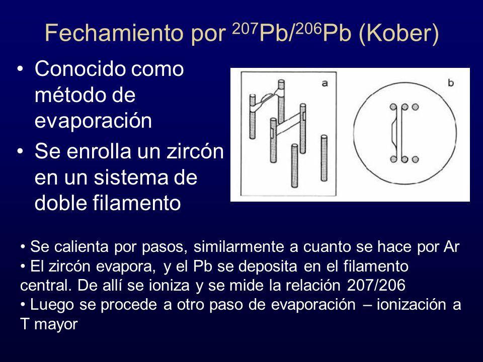 Fechamiento por 207Pb/206Pb (Kober)