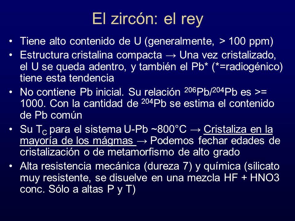 El zircón: el rey Tiene alto contenido de U (generalmente, > 100 ppm)