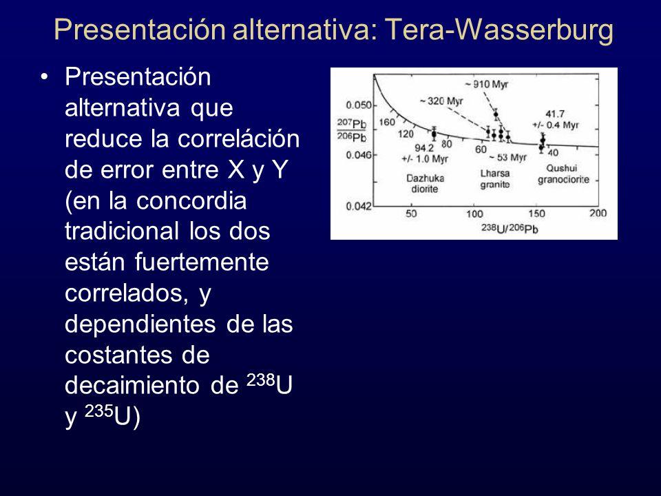 Presentación alternativa: Tera-Wasserburg