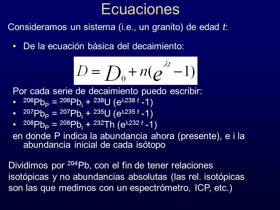 Ecuaciones Consideramos un sistema (i.e., un granito) de edad t: